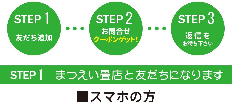 LINEステップ1